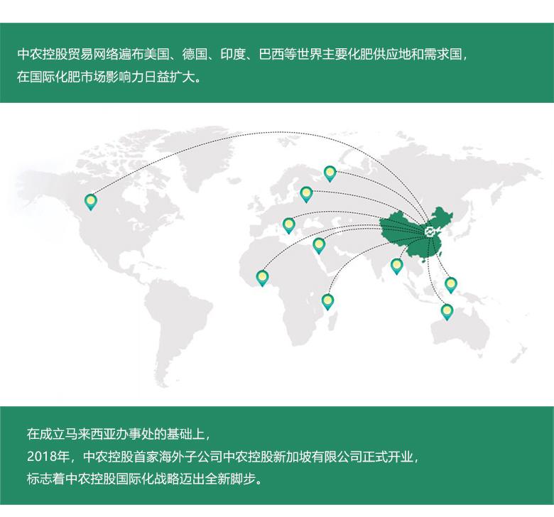 国际贸易1